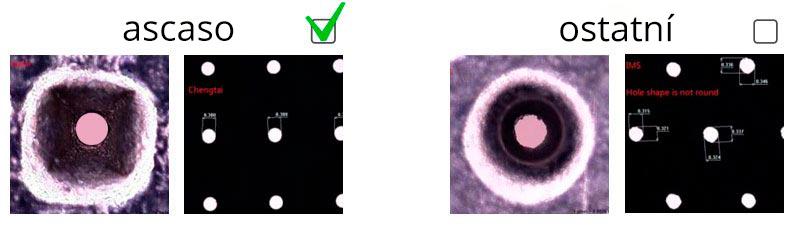Rozdíl ve filtrech